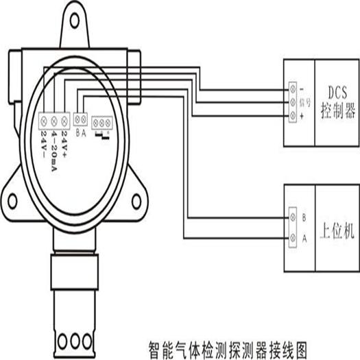 LB-DQZ固定式可燃气体(LEL)探测器.png