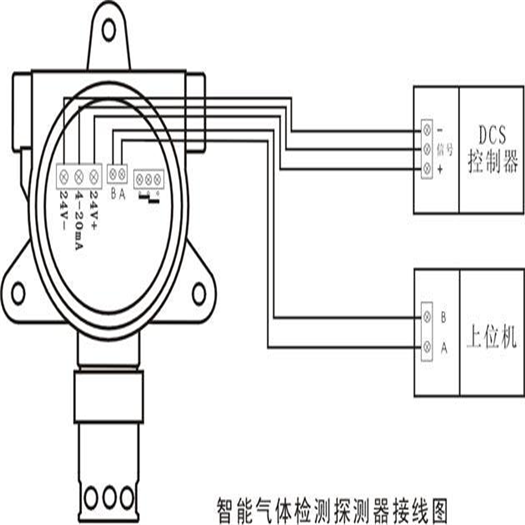 LB-DQZ智能硫化氢检测变送器.png
